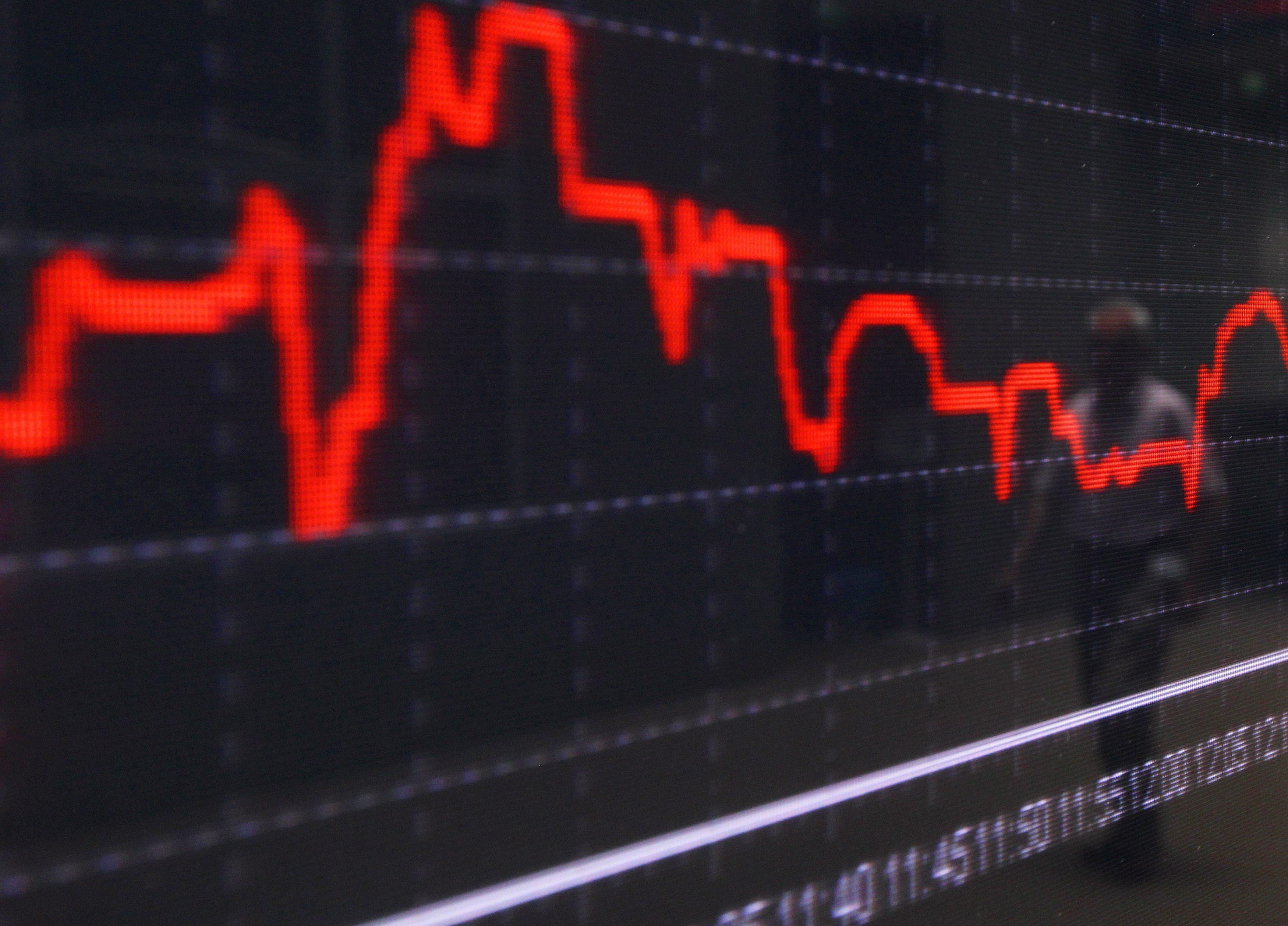 Wall Street fecha com perdas acima de 4% devido a medo suscitado pelo novo coronavírus