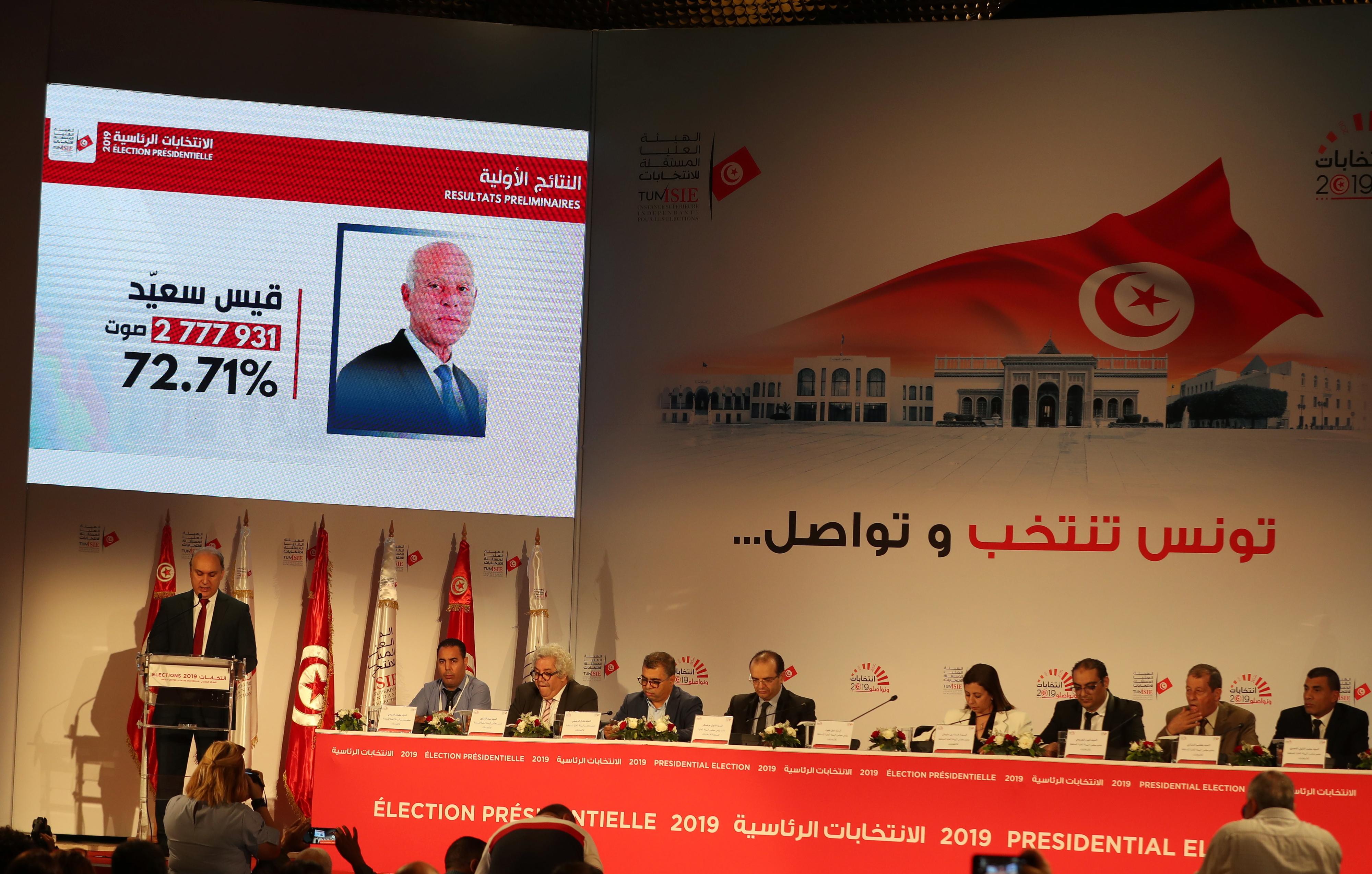 Kais Saied eleito Presidente da Tunísia com 72,71% dos votos -- oficial