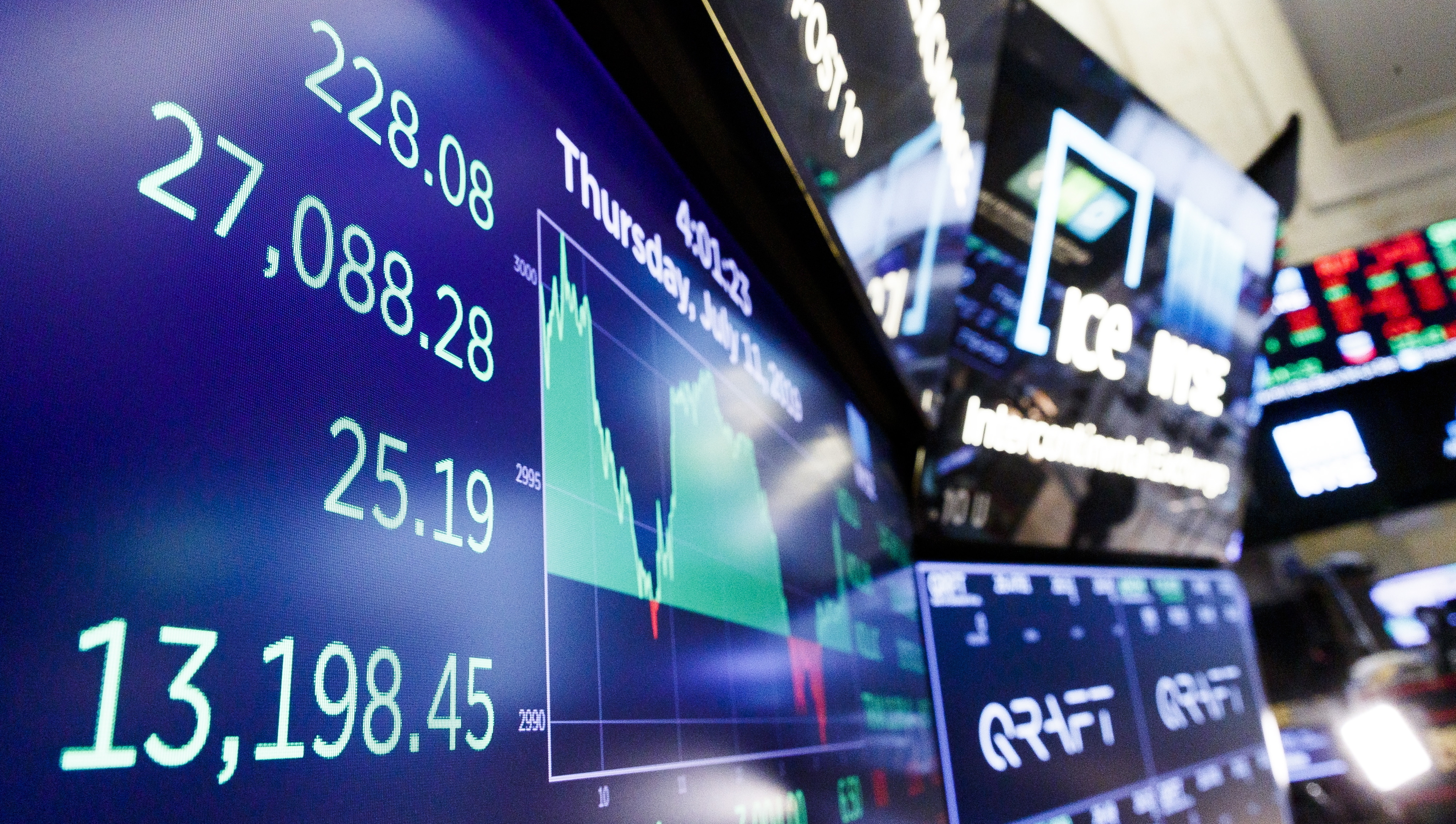 Wall Street fecha com novos recordes dos três principais índices