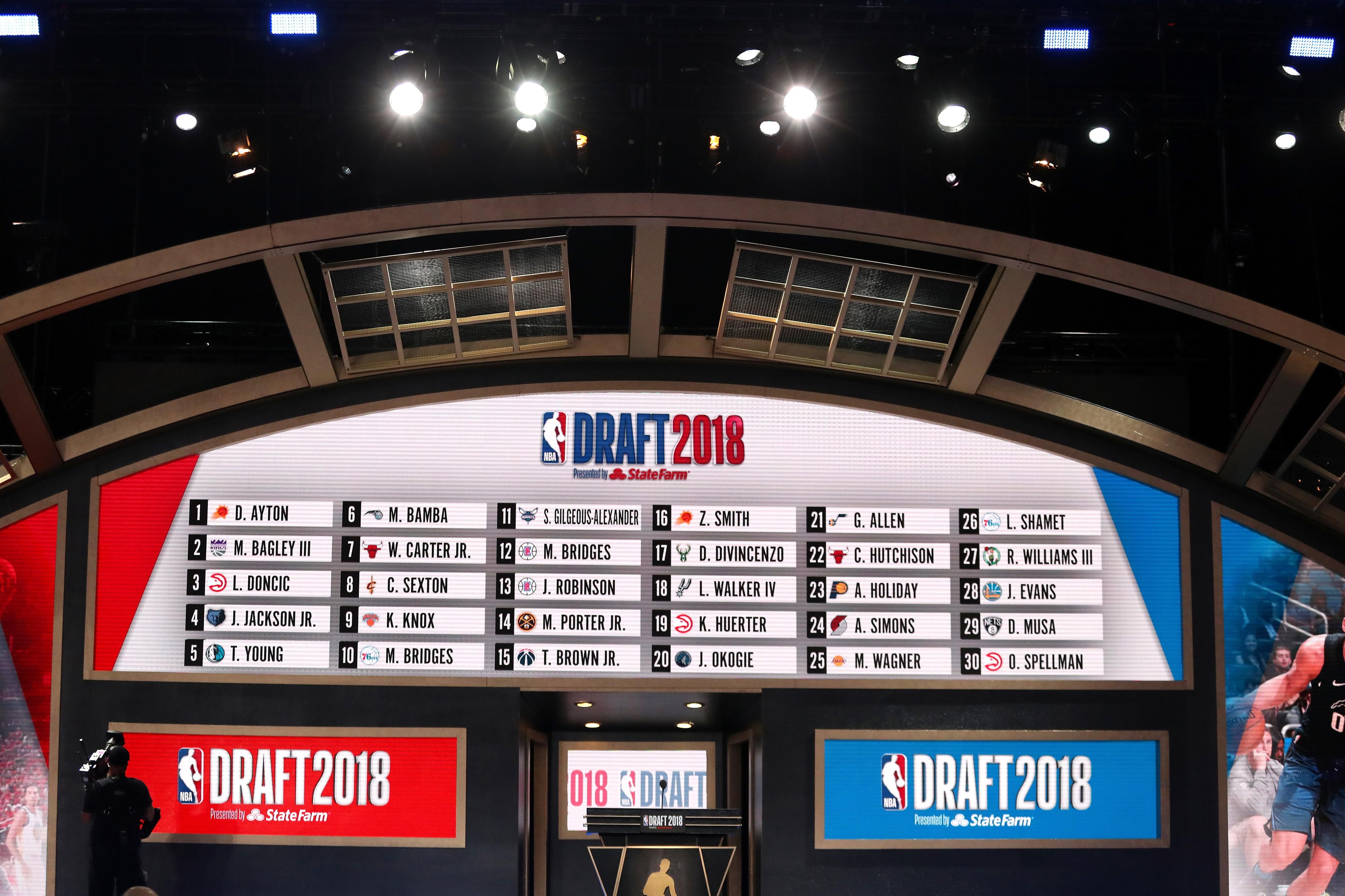 NBA: Vencedores e derrotados do draft