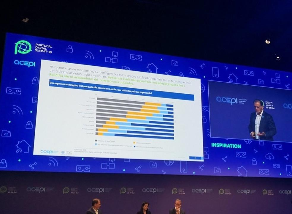 Portugueses estão a comprar mais online mas as empresas continuam atrasadas. Ligação ao Reino Unido é oportunidade de crescimento