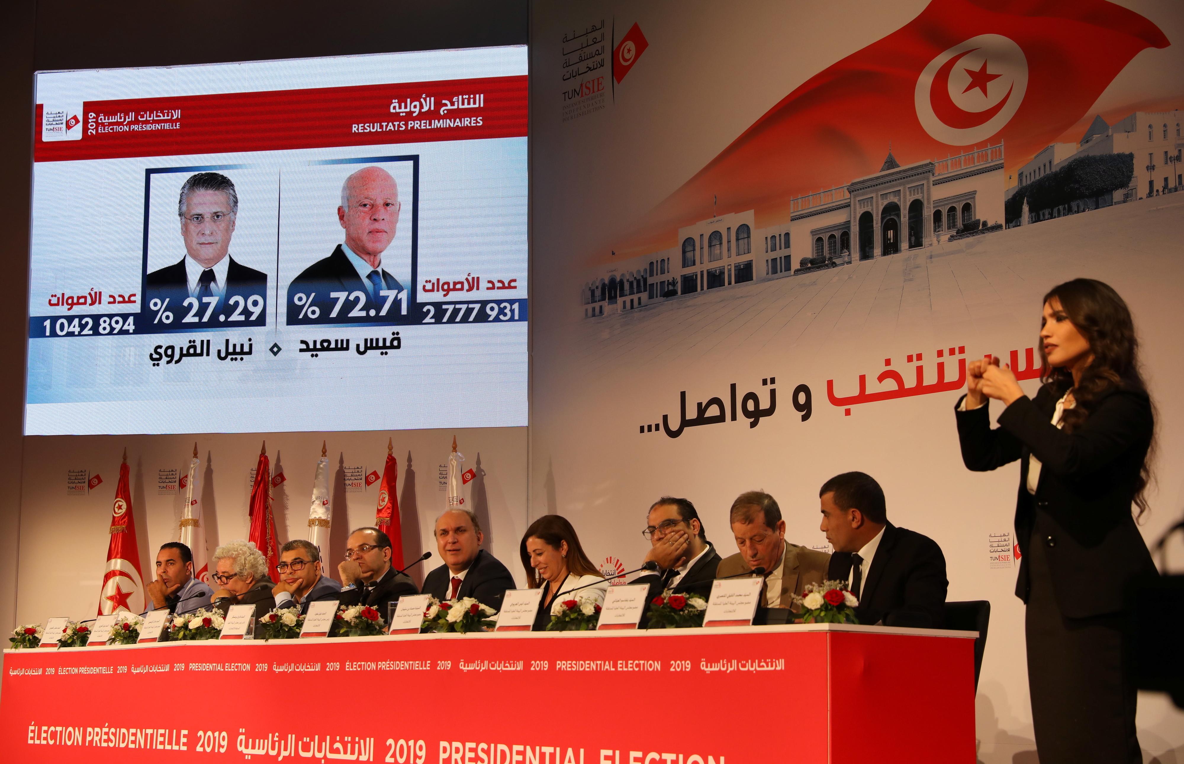 Kais Saied eleito Presidente da Tunísia com 72,71% dos votos