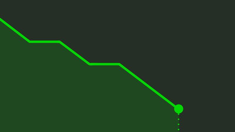 Juros da dívida portuguesa a dez anos caem abaixo dos 0,7%