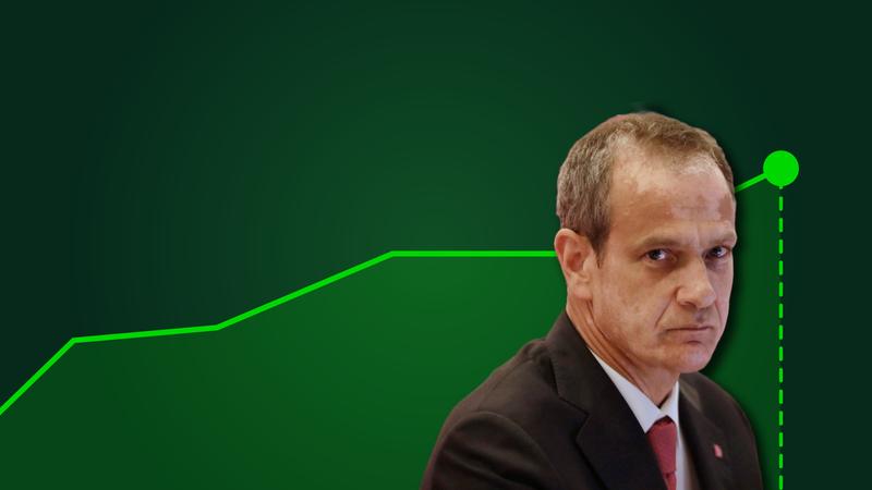 BCP dispara 18% em três dias. Recupera 36% face ao mínimo histórico