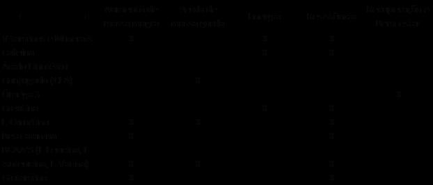 tabela suplementos desportivos