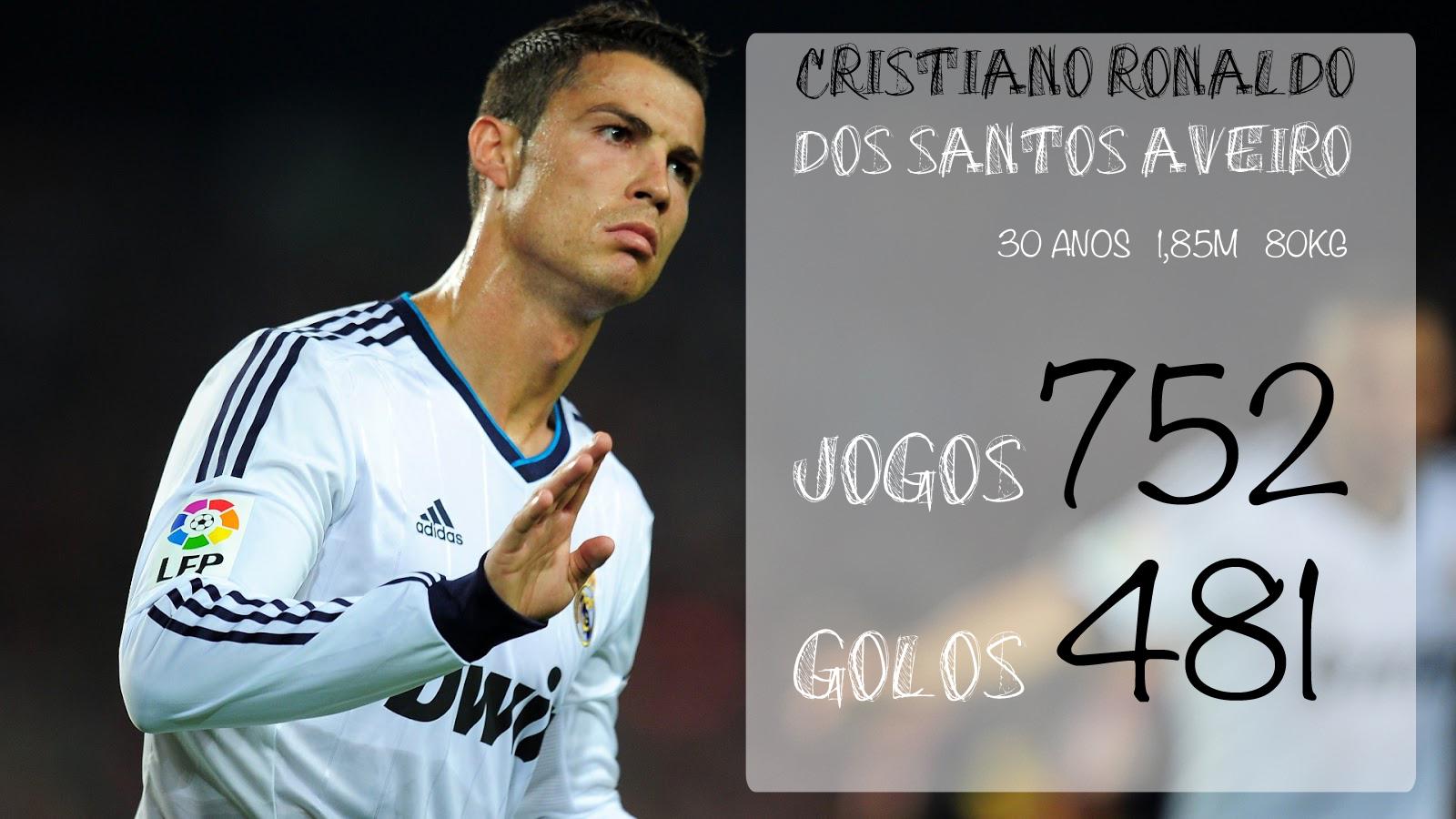 901de01482007 Os dez momentos mais marcantes na vida de Cristiano Ronaldo ...