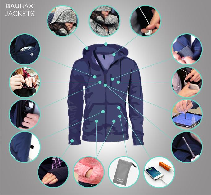 baubax casaco