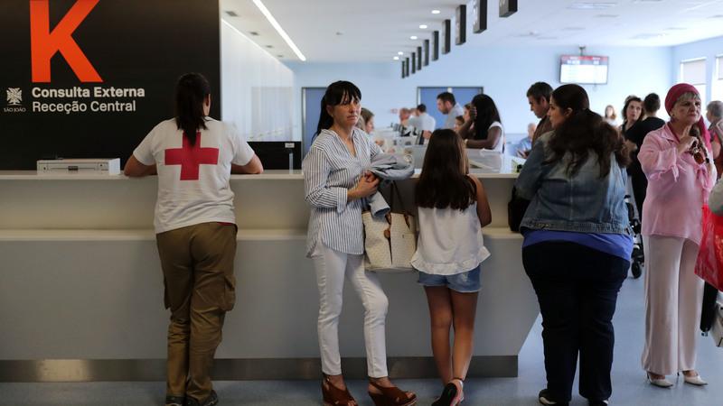 40 mil reclamações na Saúde em seis meses: conheça as queixas mais comuns