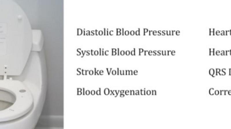 Sanita tecnológica monitoriza batimento cardíaco do utilizador