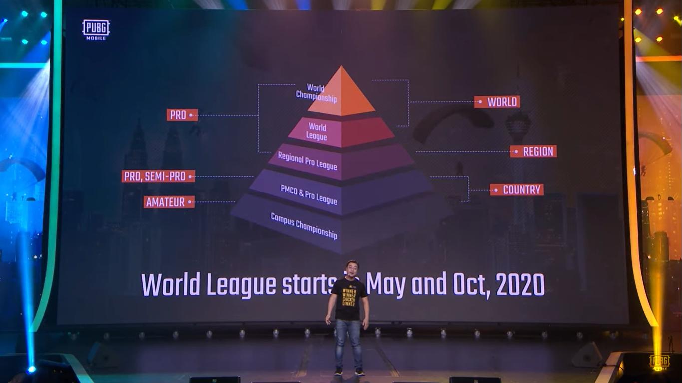 Tencent anuncia circuito de torneios PUBG Mobile para 2020 com prize pool de 5 milhões de euros