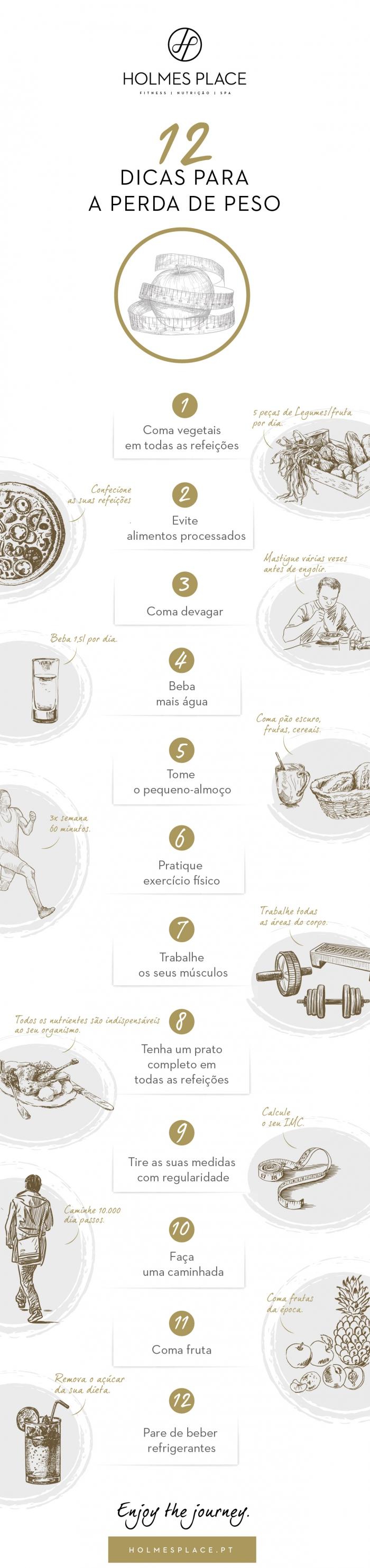 12 dicas para a perda peso