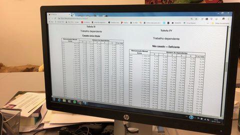 Veja aqui as tabelas de retenção na fonte